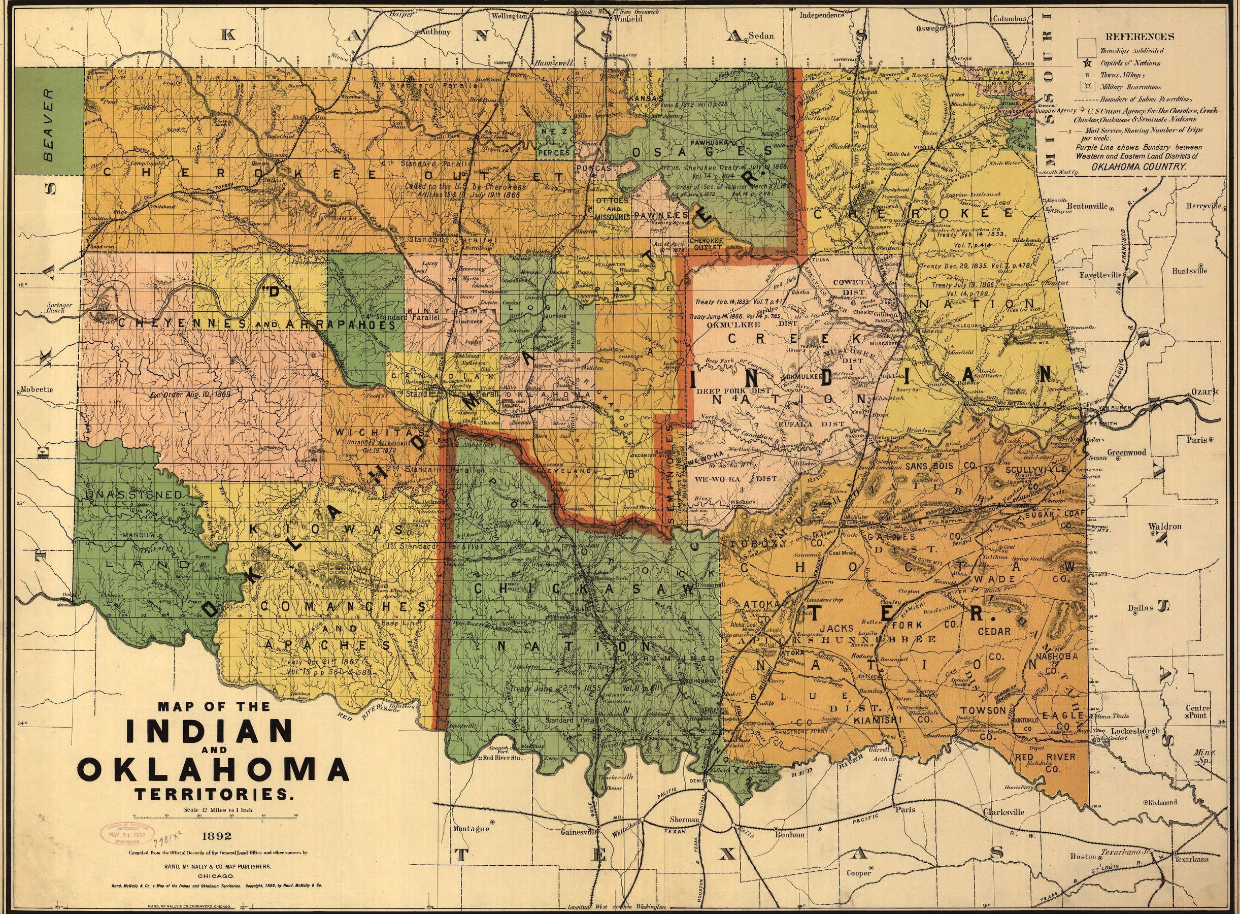 IT Map